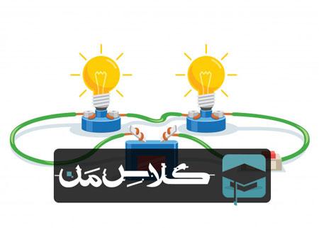 ثبت نام کلاس فیزیک در مشهد | ثبت نام آنلاین کلاس فیزیک مشهد