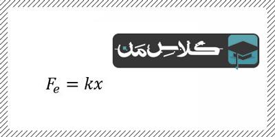 آموزش فیزیک دوازدهم : دینامیک فیزیک دوازدهم | فصل دوم فیزیک دوازدهم (قسمت هشتم)