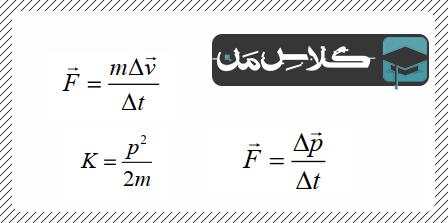 آموزش فیزیک دوازدهم : دینامیک فیزیک دوازدهم | فصل دوم فیزیک دوازدهم (قسمت نهم)